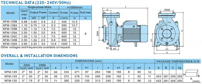 NFM Series Single Stage Centrifugal Pump , Water Centrifugal Pump NFM-129B