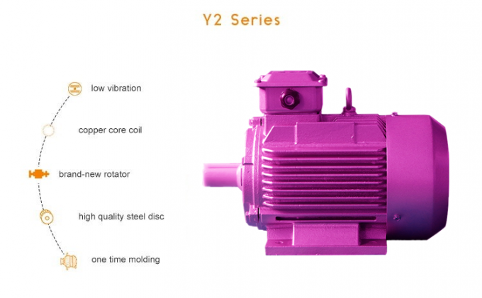 Fan Cooled Three Phase Electric Induction Motor 5.5KW High Efficiency CE Certificated 0